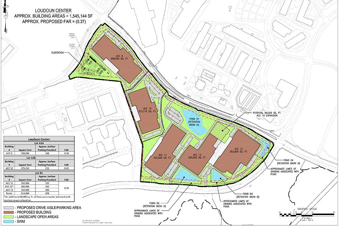 Private Land Development Gordon